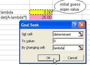 Finding Eigen Value of Symmetric matrix Using Microsoft Excel