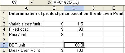 Break Even Point Tutorial Using Excel