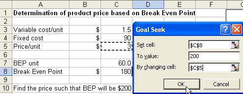 break even analysis calculator excel