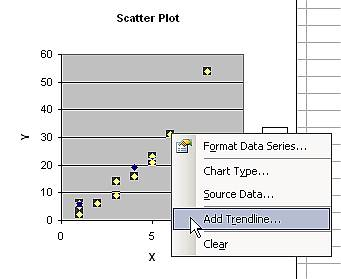 excel how to add regression line