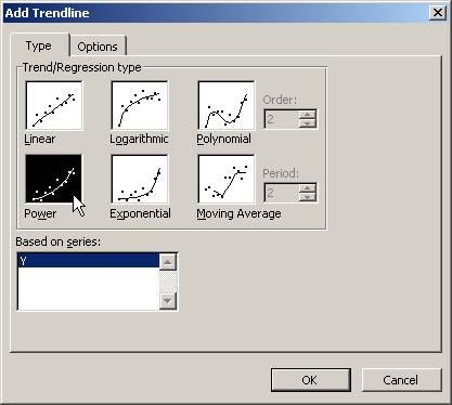 Regression: Non-Linear regression in excel