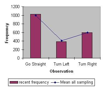 monte carlo simulation tutorial pdf