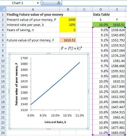 how to make formula if one data is variable
