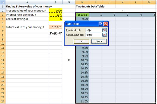 excel what if analysis data table  What If Analysis Data Table in Excel